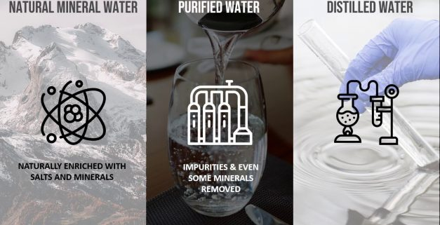 Natural Drinking Water: What the fuss is all about.